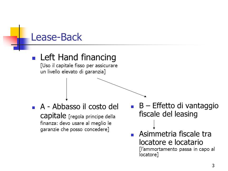 Lease-BackLeft Hand financing [Uso il capitale fisso per assicurare un livello elevato di garanzia]
